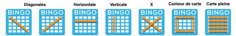 Les regles du bingo